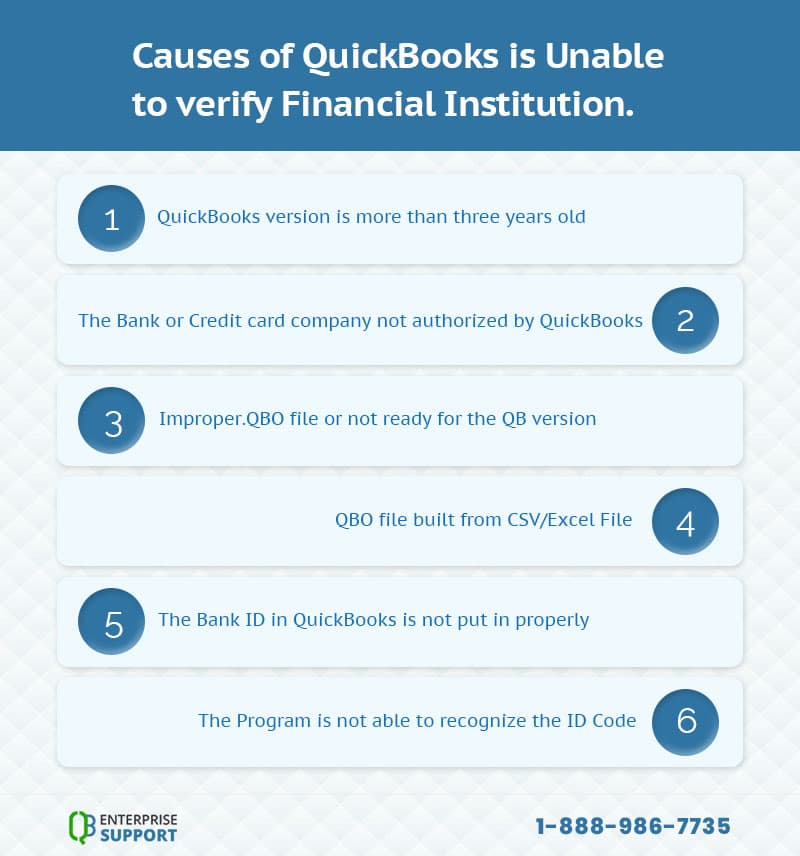 QuickBooks is Unable to verify Financial institution