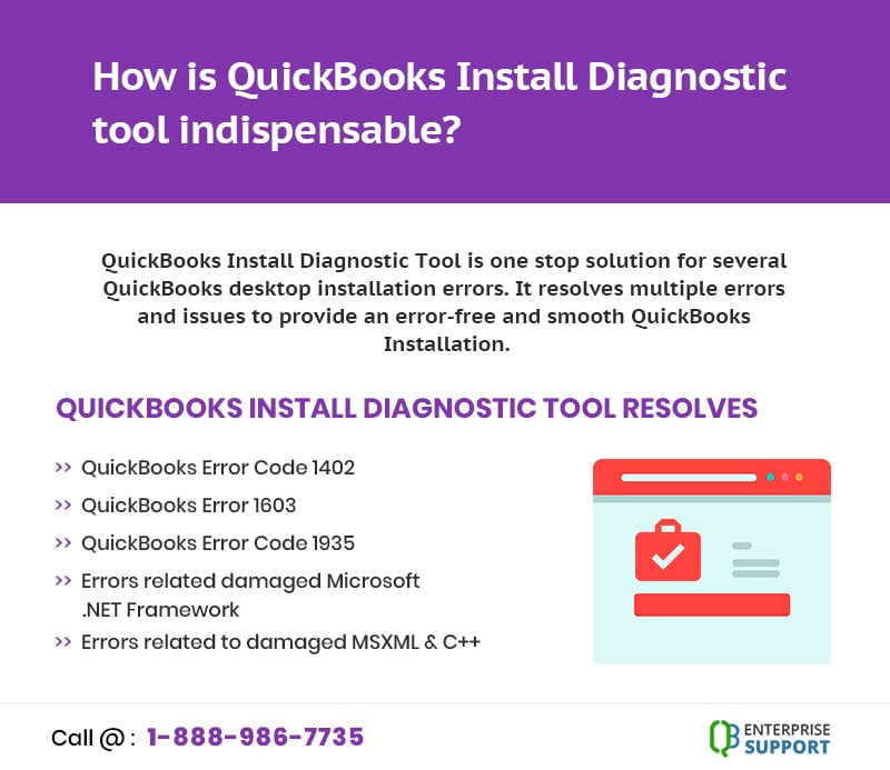 QuickBooks Install Diagnostic Tool - Download ,Learn | 1-888